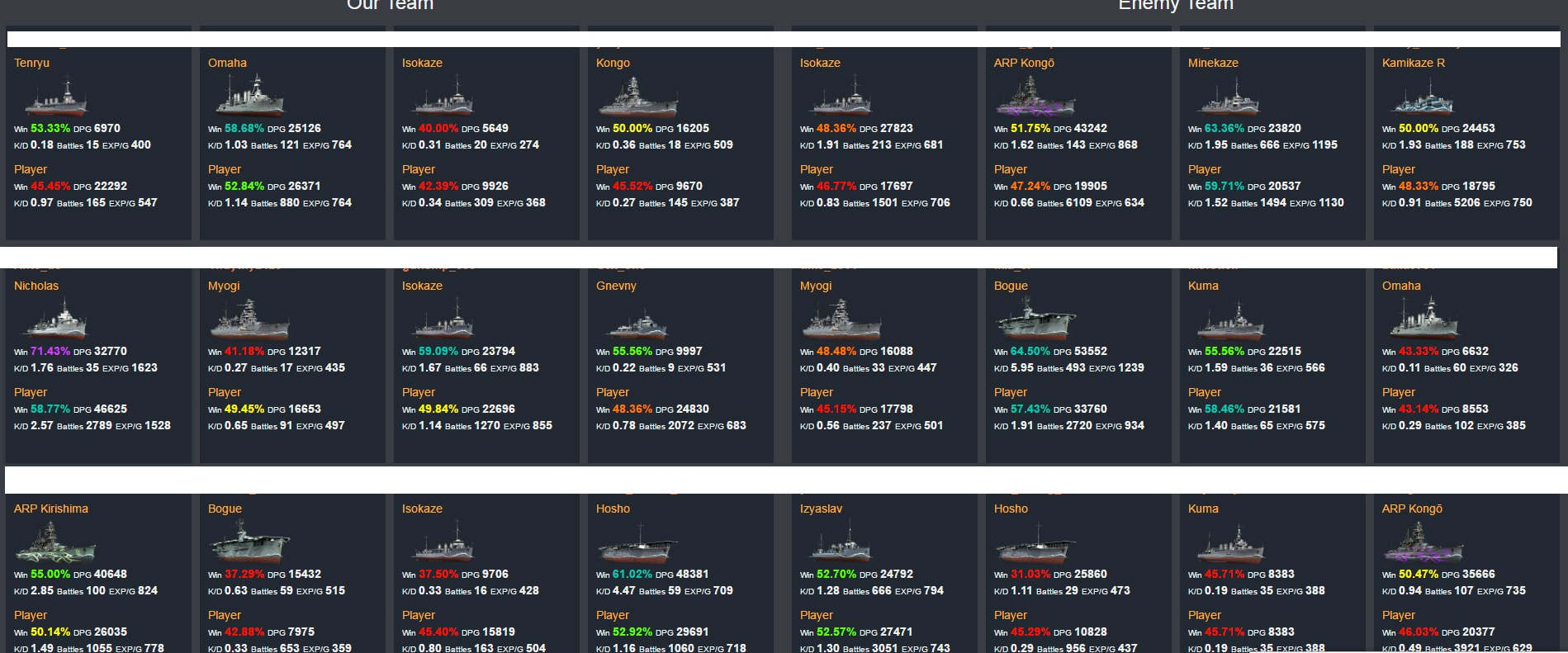 戦総数多過ぎ!.jpg World of Warships